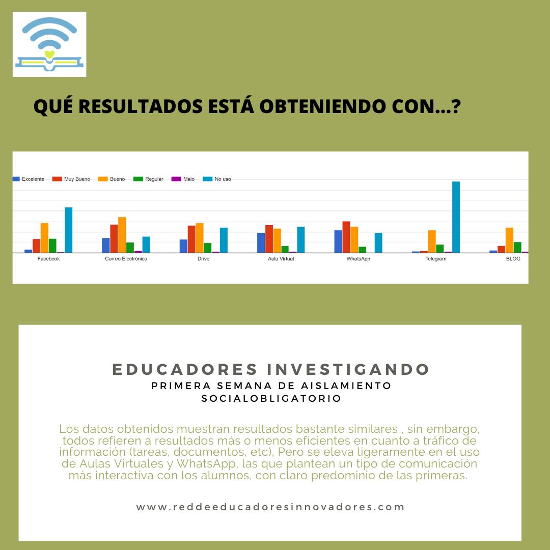 https://poloeducativorosariocom.files.wordpress.com/2020/04/quc3a9-resultados-obtiene-con-1.png